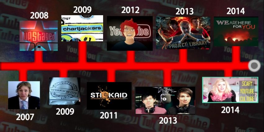 10 turning points of YouTube cropped